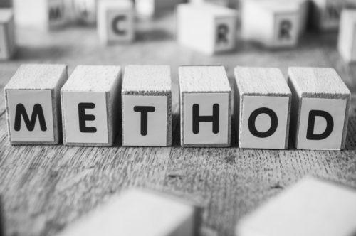 concept mot formé avec des lettres en bois - Method